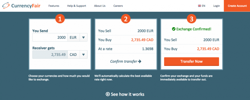 Currencyfair Way To Send Money Abroad
